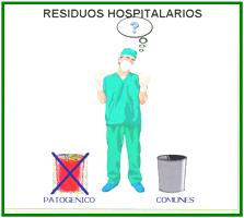Residuos de Establecimiento de Atención de Salud (REAS)