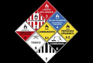 Compatibilidad de sustancias peligrosas según clase