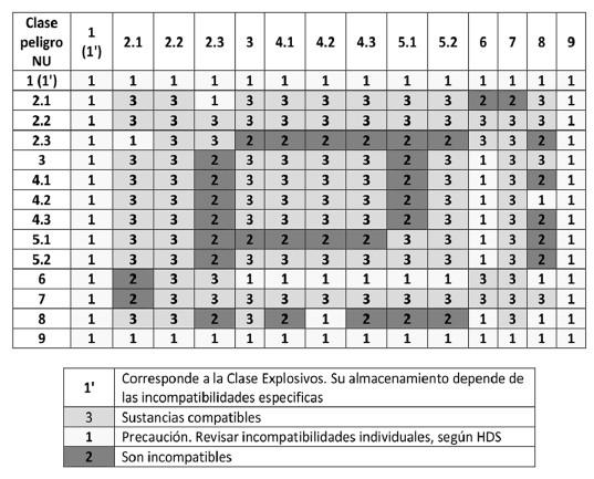 dto43-p12-1